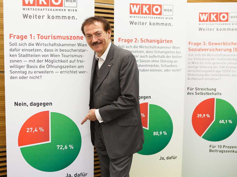 Tourismuszone Wien